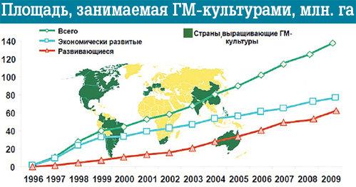 http://i2.imageban.ru/out/2010/04/30/d2e869abbf16e845e4c046f163c37270.jpg