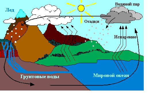 Презентация на вода тему на флешку