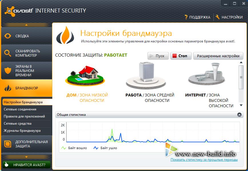 Как взломать пароль если радаки поставили пароль.