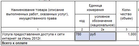 код единицы измерения в счет фактуре 796
