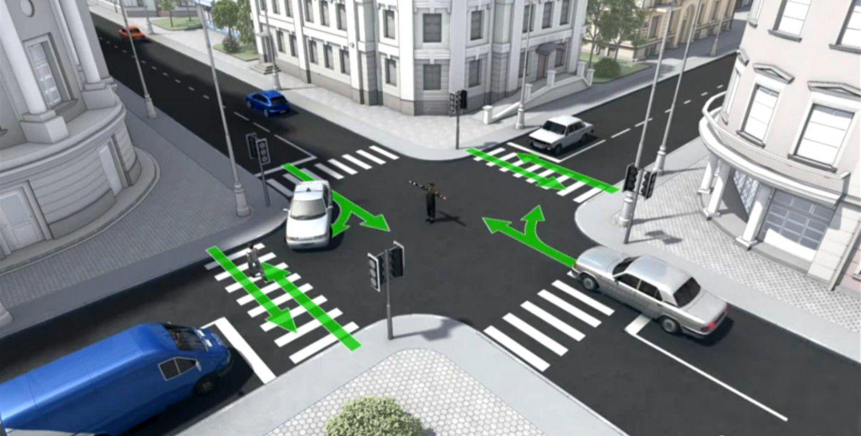 Сигналы регулировщика.  Схемы проезда перекрестков.