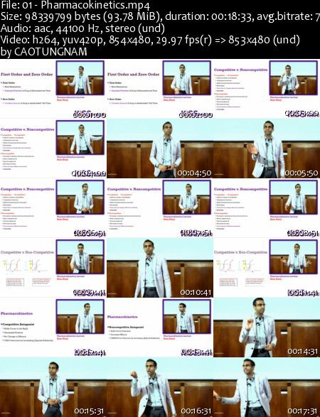 KISSPharm 2013 - Keeping It Simple Series for the USMLE, COMLEX, NCLEX (DVDRip)