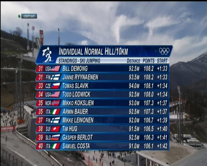 XXII Зимние Олимпийские Игры 2014  Лыжное двоеборье  Личный старт Гундерсен  Средний трамплин  10 ки