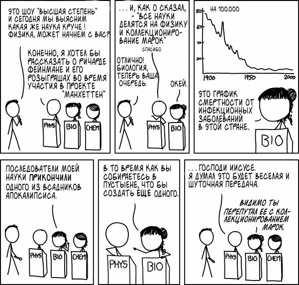 Какая наука круче