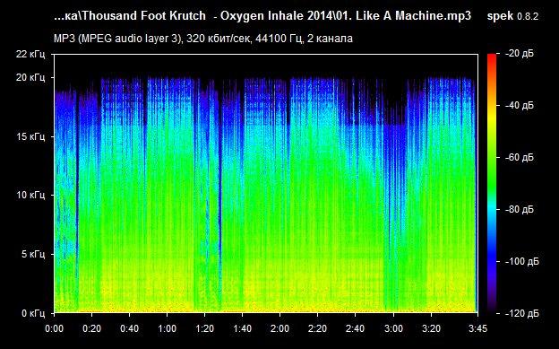 Thousand Foot Krutch - Oxygen: Inhale (2014) [MP3|320 кб/с]