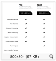 Axure RP Team Edition 8.0.0.3312 (2016) Eng