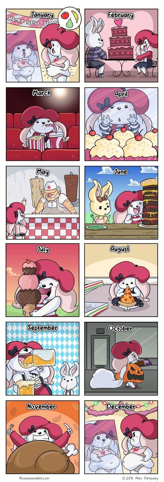 Праздники и сладости