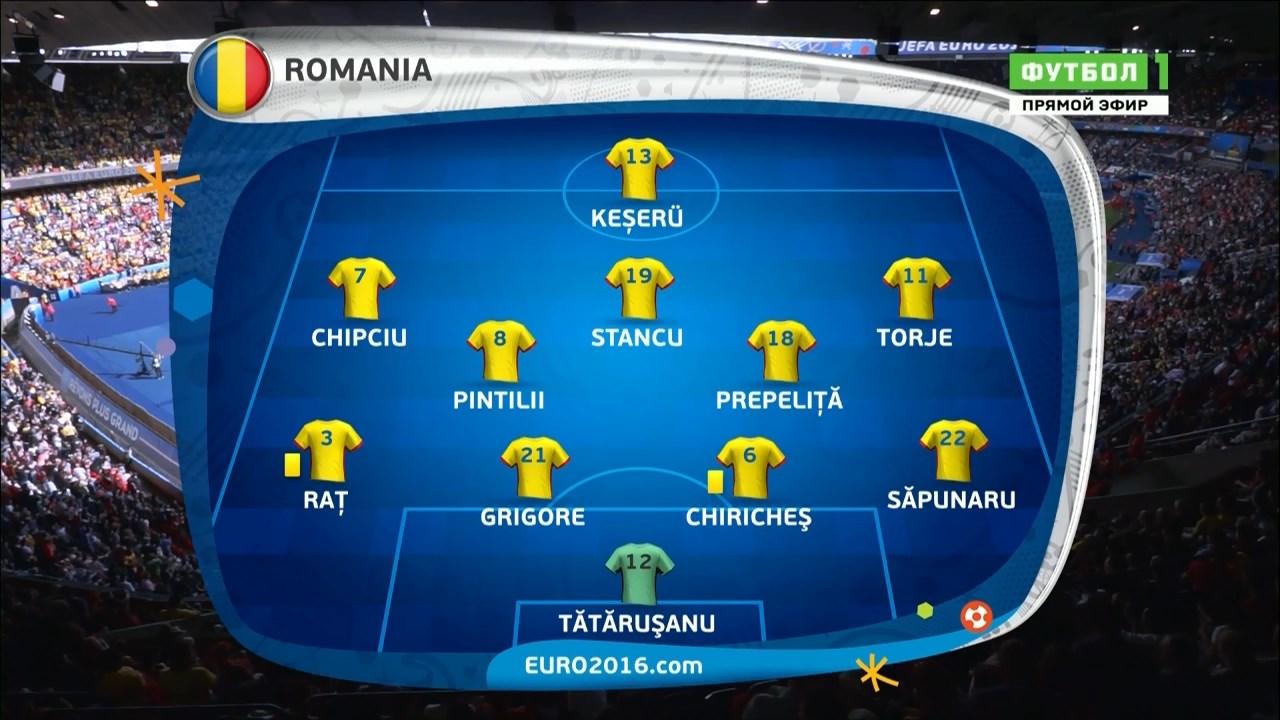 Футбол. Чемпионат Европы 2016 (Группа А. 2-й тур) Румыния - Швейцария (2016) HDTVRip 720p