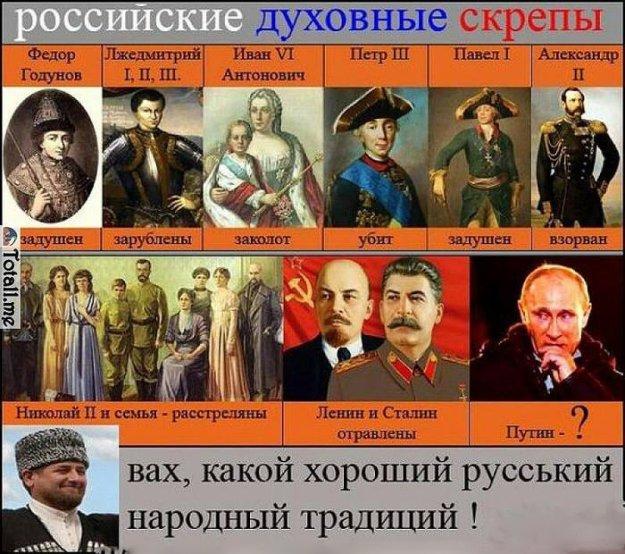 Российские силовики начали борьбу за власть, - Stratfor - Цензор.НЕТ 1292