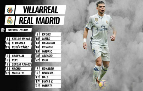 "Заявка ""Мадрида"" на игру против ""Вильярреала"""