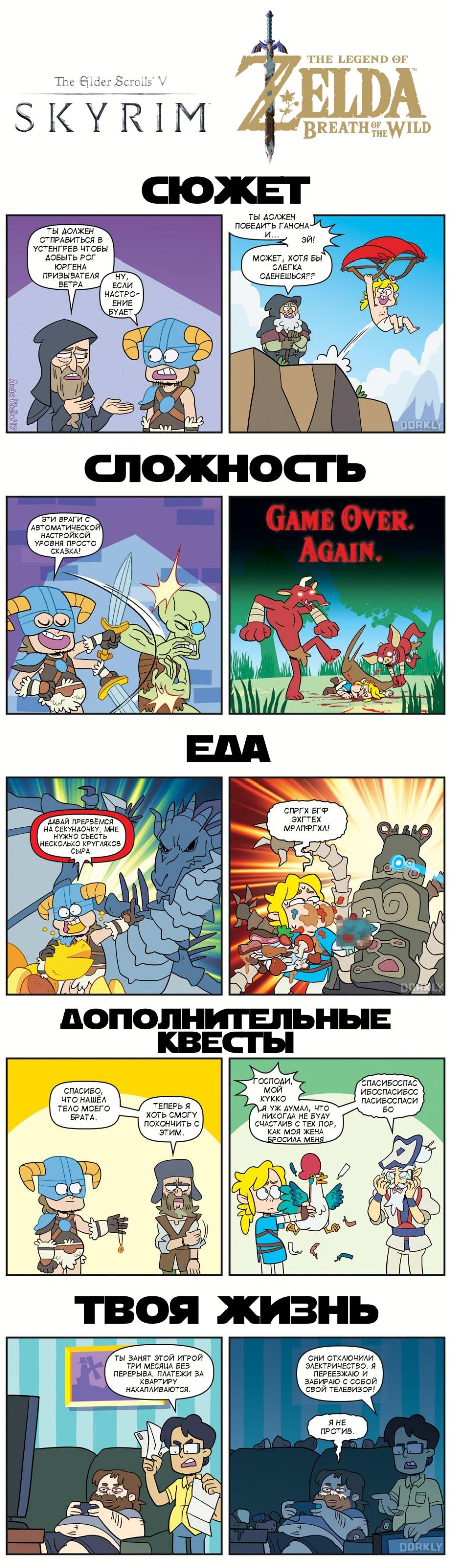 Сравнение Скайрима и Зельды