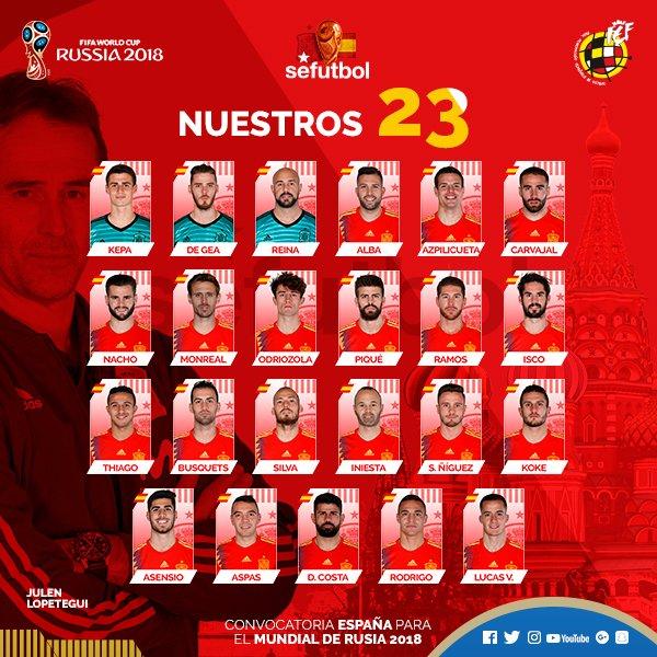 6 Мадридистов попали в заявку сборной Испании на ЧМ-2018