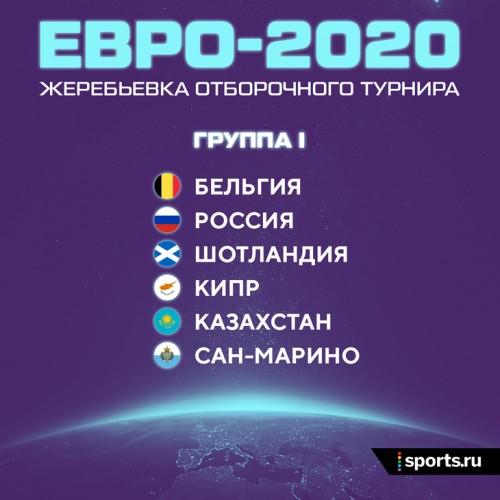Итоги жеребьевки отборочного турнира Евро-2020 [Футбол]
