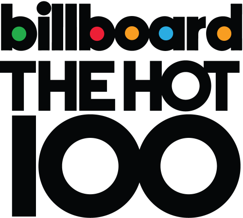 VA - Billboard Hot 100 Singles Chart (24 08 2019) Mp3 (320kbps)