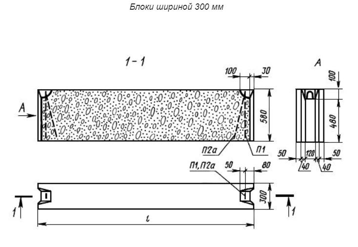 ФБС толщиной 300 мм