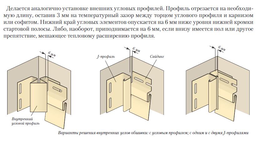 Монтаж внутренних и внешних углов