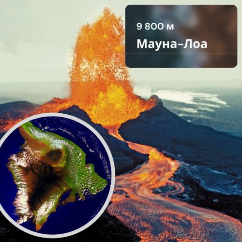 Мауна-Лоа - самый высокий в мире действующий вулкан