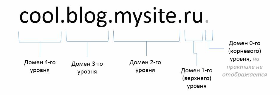 https://i2.imageban.ru/out/2021/07/23/39404dbcbb4eff4c2281031f4d9ca575.png