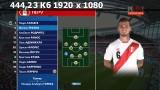 Чемпионат Мира 2018 / Группа C / 2-й тур / Франция – Перу / Матч ТВ HD | HDTV 1080i